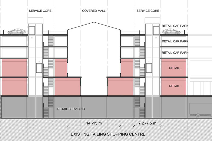 What to do with Zombie Malls
